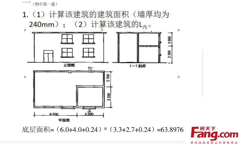 建筑面积计算规则 建筑面积的作用