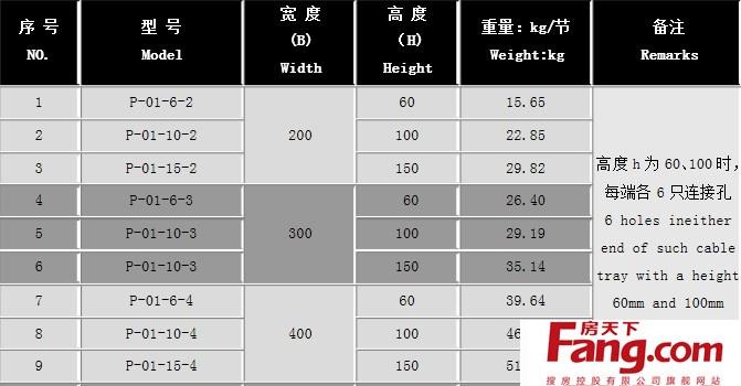 桥架规格型号与尺寸 桥架规格表示方法