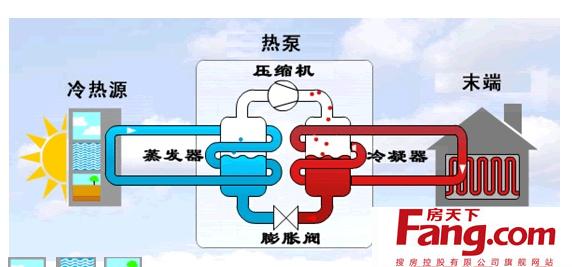 空调内机安装步骤图解