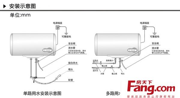 电热水器安装方法 对安装电热水器环境的要求