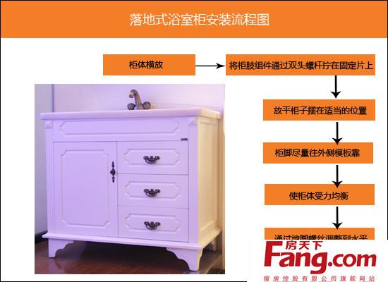 1,挂墙式浴室柜的安装: 3,浴室镜的安装:   把镜子的