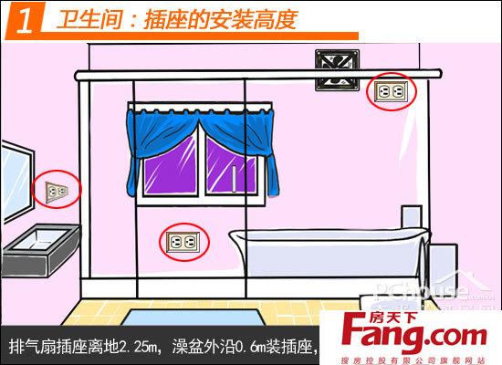 有外窗时,应在外窗旁预留排气扇接线盒或 插座,由于排气风道一般在