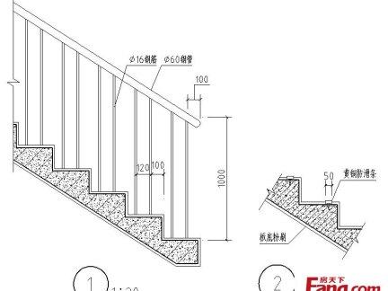 室内楼梯剖面图设计大全