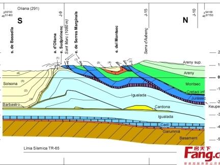 矿区水文地质剖面图_地质剖面图怎么画-急求 CAD绘制地质图剖面图的方法 详细点的