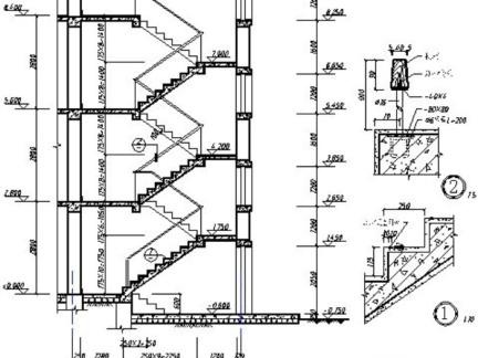楼梯剖面图装修设计图