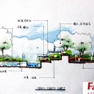 景观手绘剖面图设计