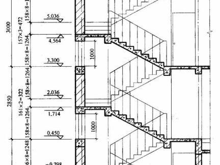 楼梯剖面图大全