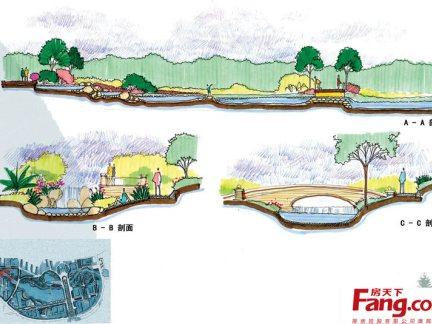 公园景观手绘剖面图