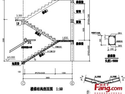 楼梯结构剖面图