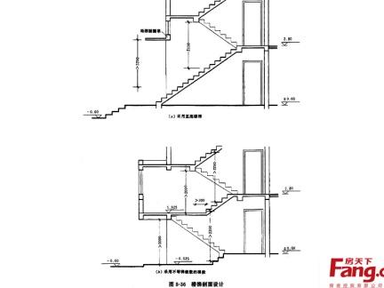 楼梯剖面图图片