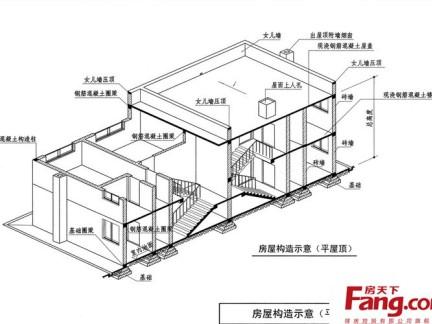 农村房屋设计图大全二十万以内图片