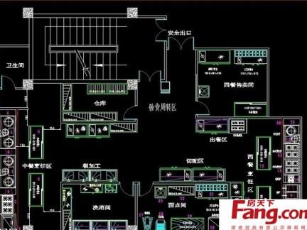 饭店厨房平面图