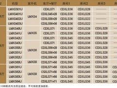 大金LMXS50Hi中央空调