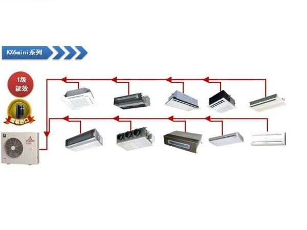 菱重工家用中央空调一拖五高端机KX6系列