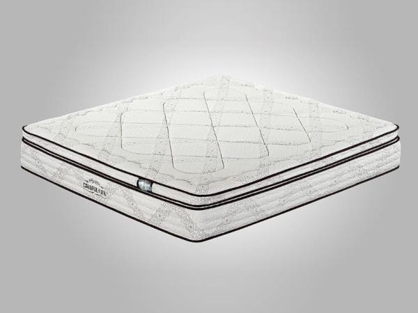 卡路福床垫系列七区定位