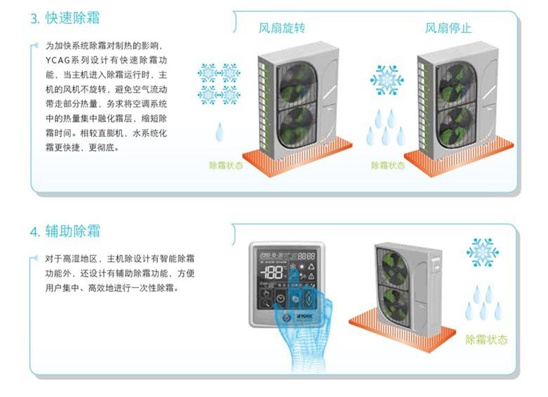 北京约克水机YCAG、YVAG系列优点