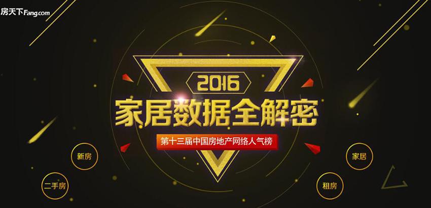 第十三届中国房地产网络人气榜
